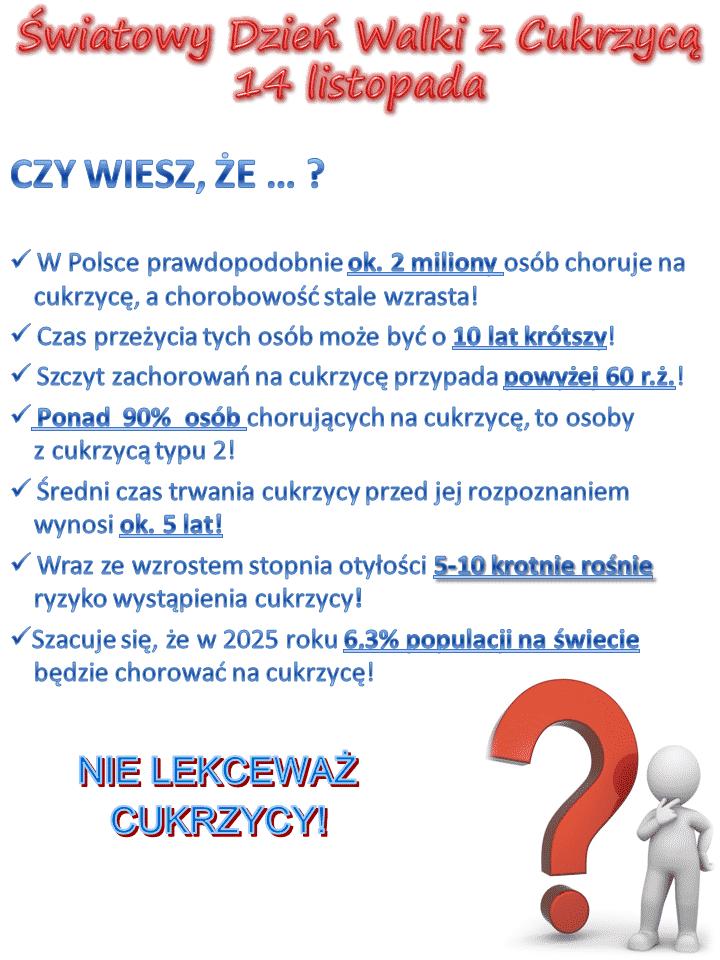 Swiatowy_Dzien_Walki_z_Cukrzyca-_czy_wiesz_ze..._cukrzyc