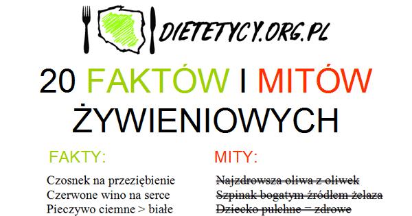 20-faktow-mitow