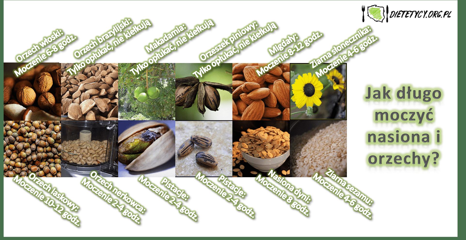 Moczenie orzechów i nasion