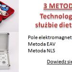 3 metody diagnostyki. Technologia w służbie dietetyka