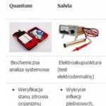 Porównanie urządzeń do diagnostyki organizmu