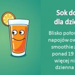 Cukier ukryty w sokach i napojach owocowych dla dzieci