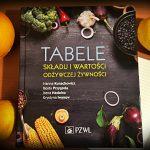 Tabele składu i wartości odżywczej żywności – PZWL – 2017 – Recenzja