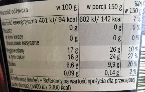 pilos protein truskawka wartosci odzywcze