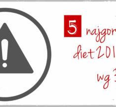 BDA: 5 najgorszych diet roku 2018