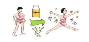 celowana probiotykoterapia