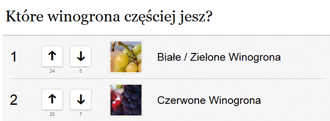 winogrona ankieta