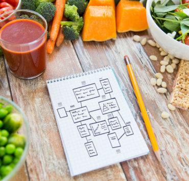 najlepsze najgorsze diety 2019