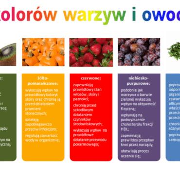 kolorowe warzywa i owoce