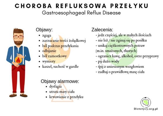 GERD_infografika