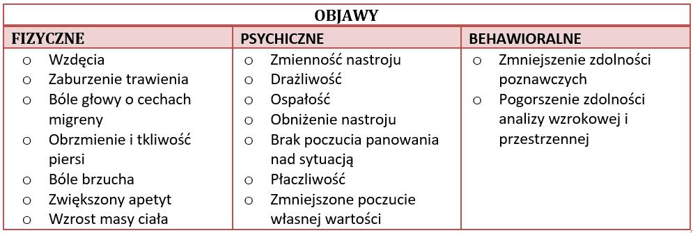 tabela pms