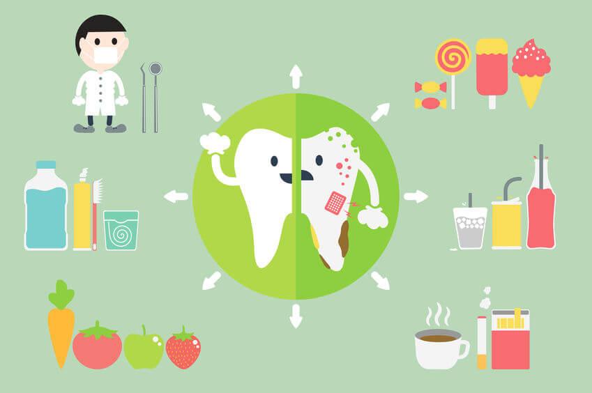 próchnica patogeneza
