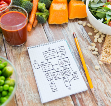 mikrobiom wzorce diety