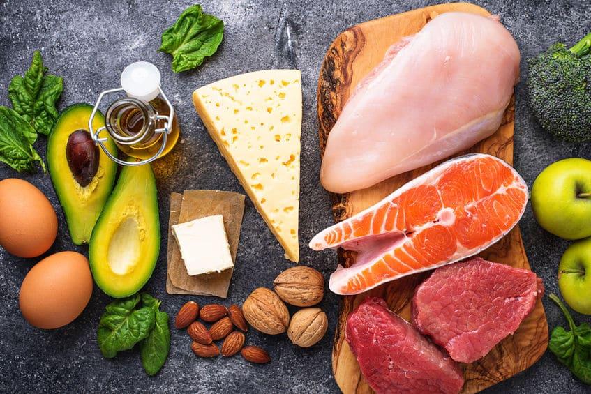 dieta keto produkty