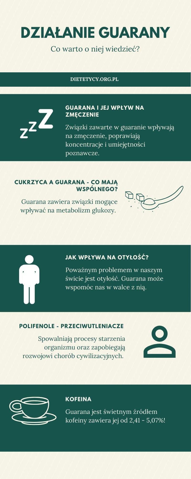 guarana info