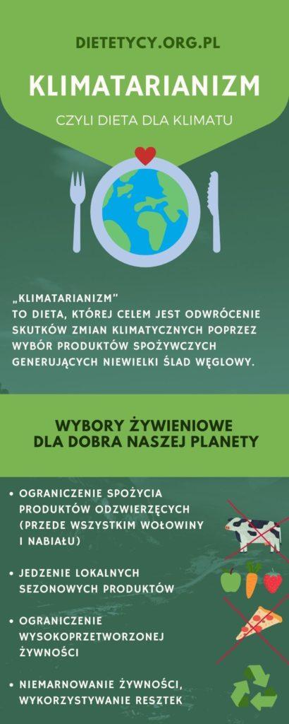 klimatarianizm infografika
