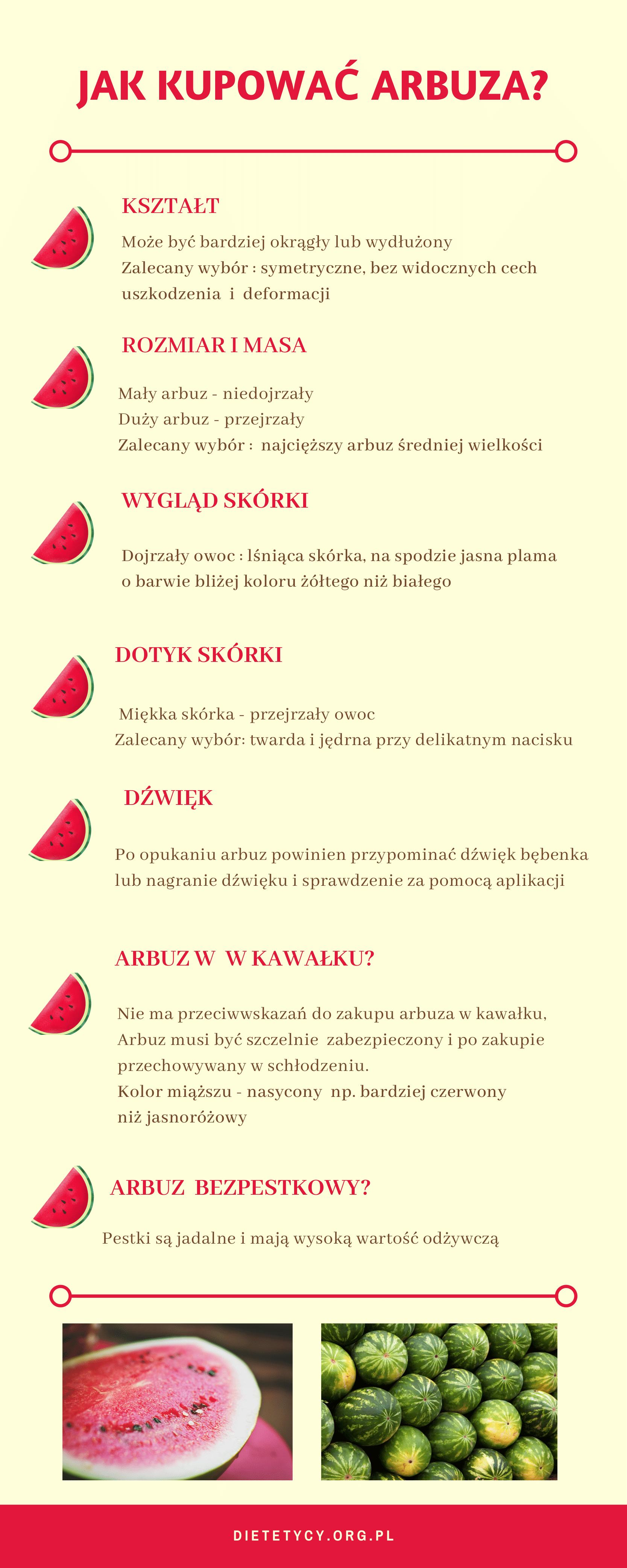 jak kupować arbuza