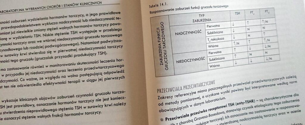 Diagnostyka laboratoryjna w dietetyce rozdział