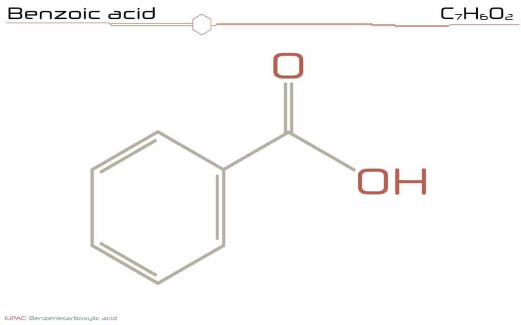wzór benzoesan sodu
