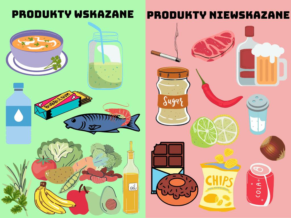 kserostomia-dieta